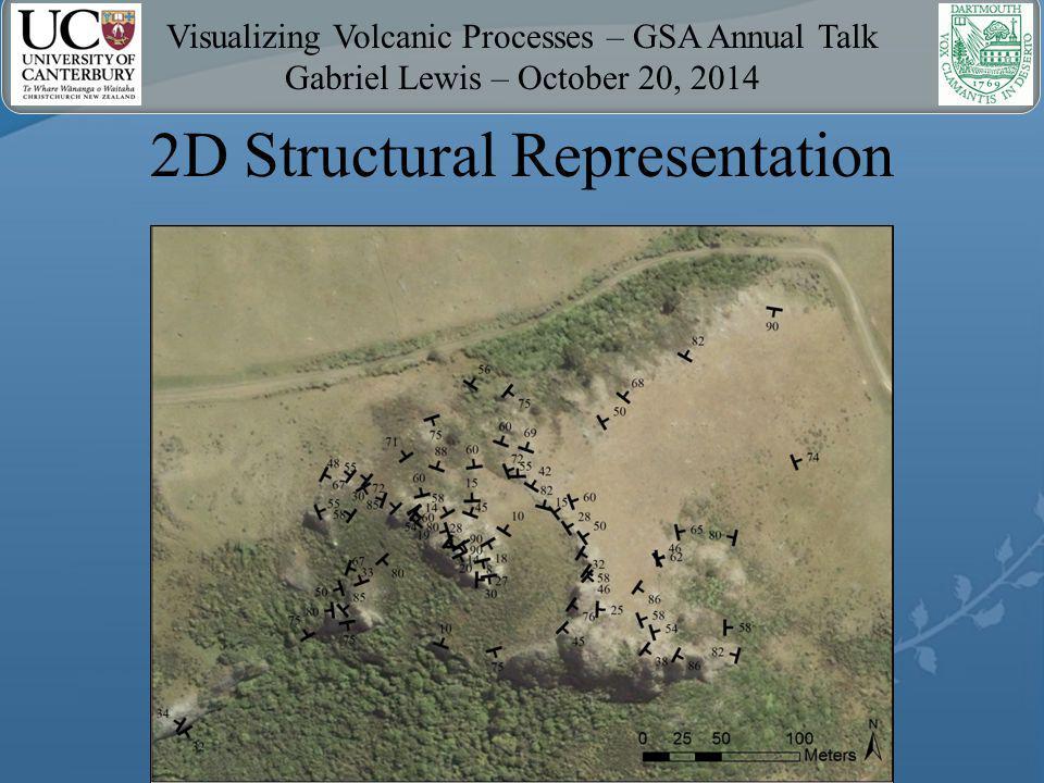 Visualizing Volcanic Processes – GSA Annual Talk Gabriel Lewis – October 20, 2014 3D Structural Representation Video 2
