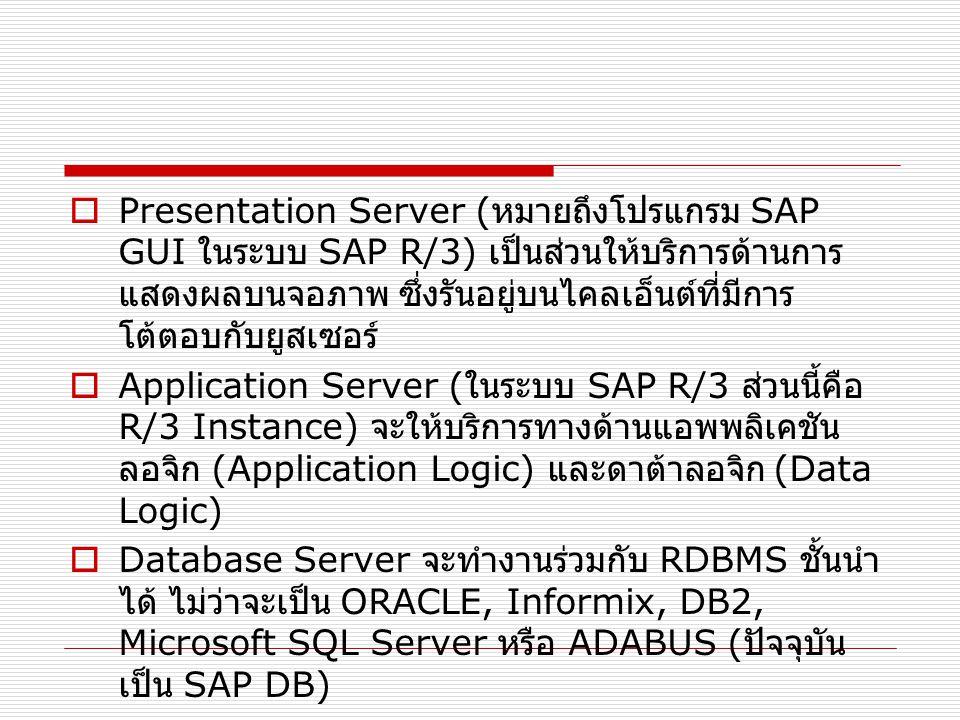  Presentation Server ( หมายถึงโปรแกรม SAP GUI ในระบบ SAP R/3) เป็นส่วนให้บริการด้านการ แสดงผลบนจอภาพ ซึ่งรันอยู่บนไคลเอ็นต์ที่มีการ โต้ตอบกับยูสเซอร์