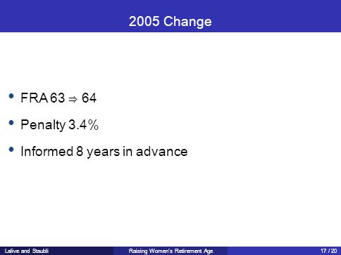 2005 Change FRA 63 ⇒ 64 Penalty 3.4% Informed 8 years in advance Raising Women's Retirement AgeLalive and Staubli17 / 20