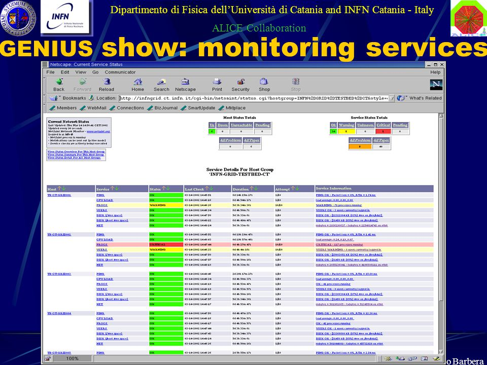 41 Roberto Barbera Dipartimento di Fisica dell'Università di Catania and INFN Catania - Italy ALICE Collaboration GENIUS show: monitoring services