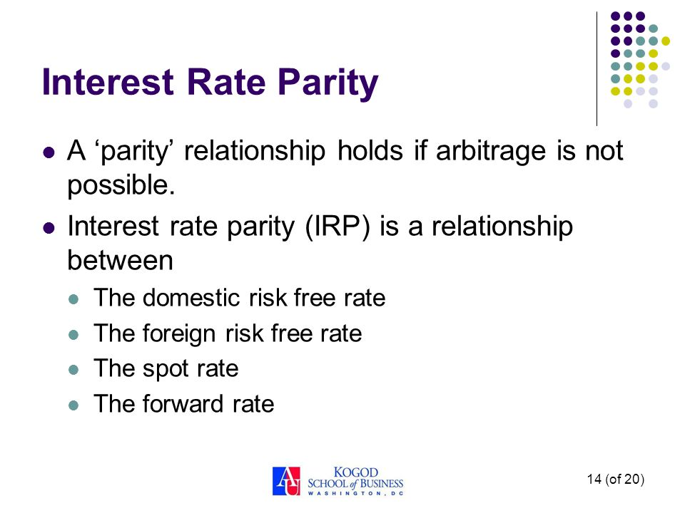 14 (of 20) Interest Rate Parity A 'parity' relationship holds if arbitrage is not possible.