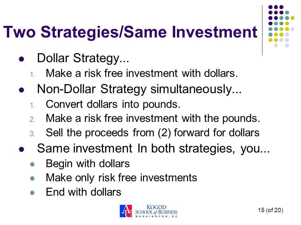 15 (of 20) Two Strategies/Same Investment Dollar Strategy...
