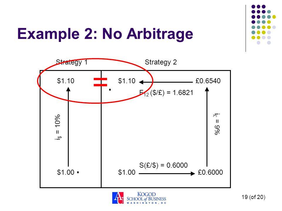 19 (of 20) Example 2: No Arbitrage £0.6000 $1.10 $1.00 ▪ £0.6540$1.10 Strategy 1 Strategy 2 $1.00 i $ = 10% i £ = 9% S(£/$) = 0.6000 F 12 ($/£) = 1.6821 =▪=▪