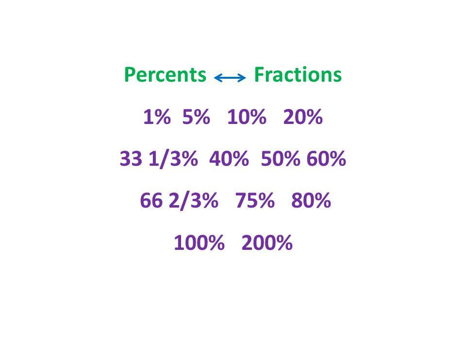 Percents Fractions 1% 5% 10% 20% 33 1/3% 40% 50% 60% 66 2/3% 75% 80% 100% 200%