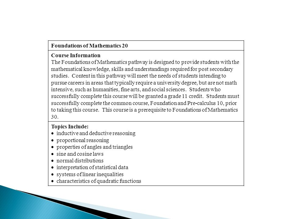 Workplace and Apprenticeship 20 Course Information The Workplace and Apprenticeship pathway is designed to provide students with the mathematical knowledge, skills and understandings needed for entry into some trades-related courses and for direct entry into the work force.