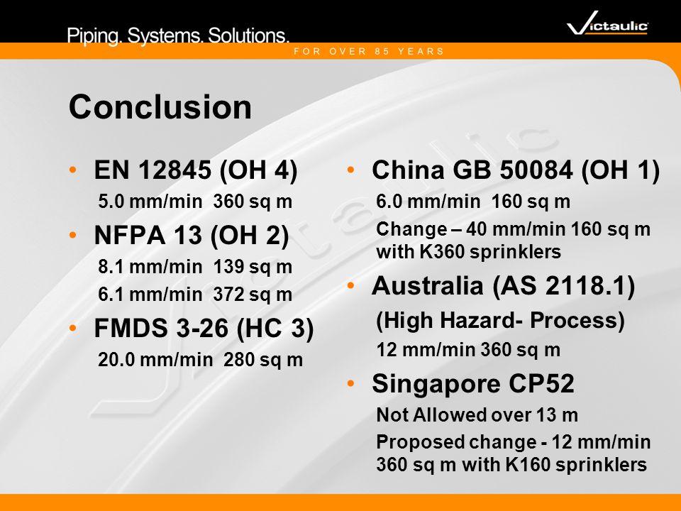 Conclusion EN 12845 (OH 4) 5.0 mm/min 360 sq m NFPA 13 (OH 2) 8.1 mm/min 139 sq m 6.1 mm/min 372 sq m FMDS 3-26 (HC 3) 20.0 mm/min 280 sq m China GB 5
