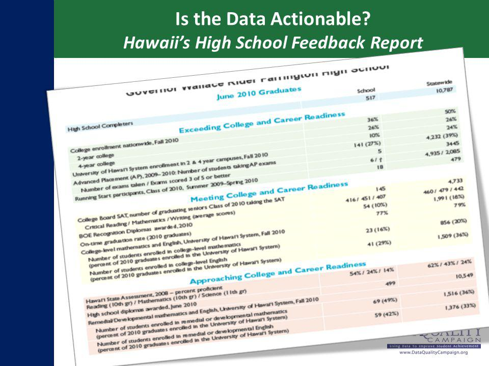 Is the Data Actionable Hawaii's High School Feedback Report