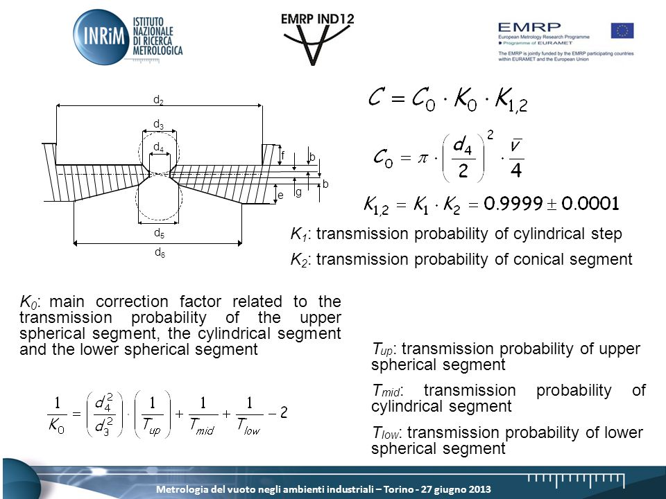 Metrologia del vuoto negli ambienti industriali – Torino - 27 giugno 2013 K 0 : main correction factor related to the transmission probability of the upper spherical segment, the cylindrical segment and the lower spherical segment K 1 : transmission probability of cylindrical step K 2 : transmission probability of conical segment T up : transmission probability of upper spherical segment T mid : transmission probability of cylindrical segment T low : transmission probability of lower spherical segment