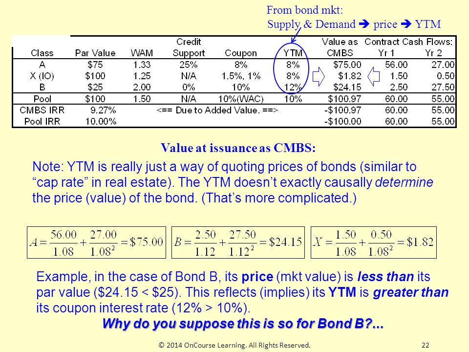 """© 2014 OnCourse Learning. All Rights Reserved.22 Value at issuance as CMBS: Note: YTM is really just a way of quoting prices of bonds (similar to """"cap"""