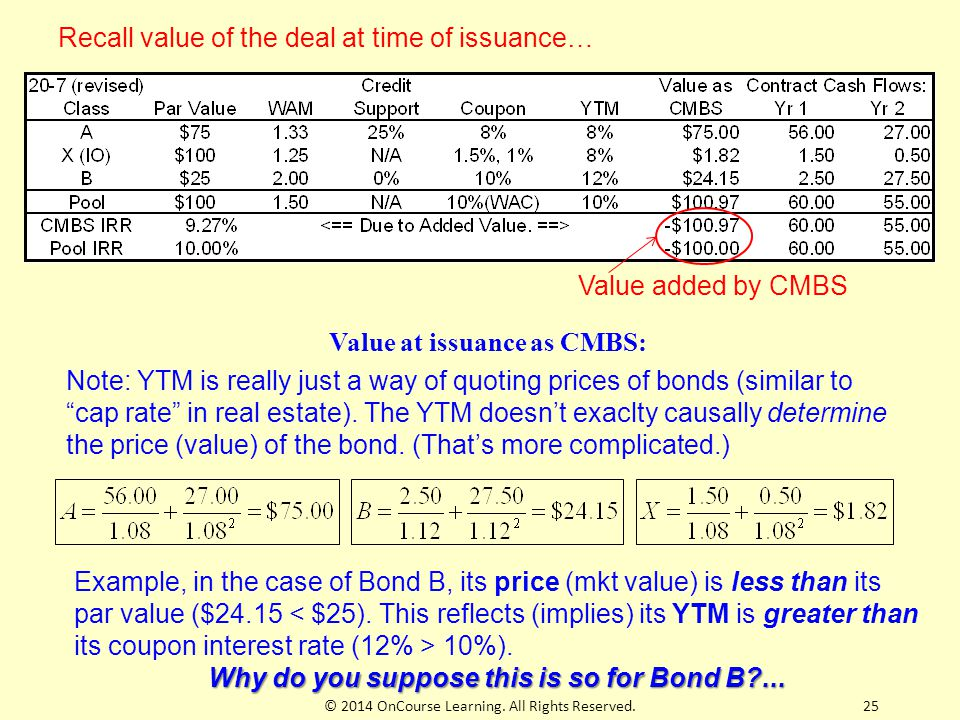 """© 2014 OnCourse Learning. All Rights Reserved.25 Value at issuance as CMBS: Note: YTM is really just a way of quoting prices of bonds (similar to """"cap"""