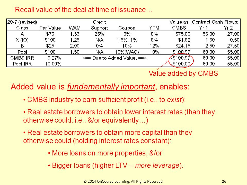 © 2014 OnCourse Learning. All Rights Reserved.26 Value added by CMBS Added value is fundamentally important, enables: CMBS industry to earn sufficient