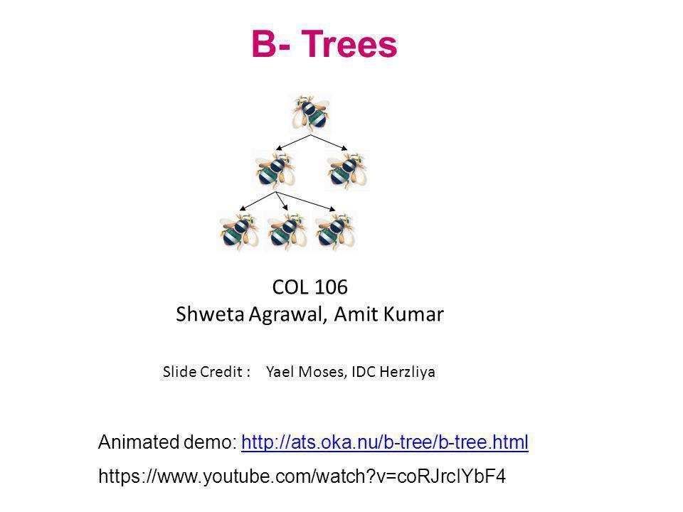 Animated demo: http://ats.oka.nu/b-tree/b-tree.htmlhttp://ats.oka.nu/b-tree/b-tree.html https://www.youtube.com/watch v=coRJrcIYbF4 B- Trees Slide Credit : Yael Moses, IDC Herzliya COL 106 Shweta Agrawal, Amit Kumar