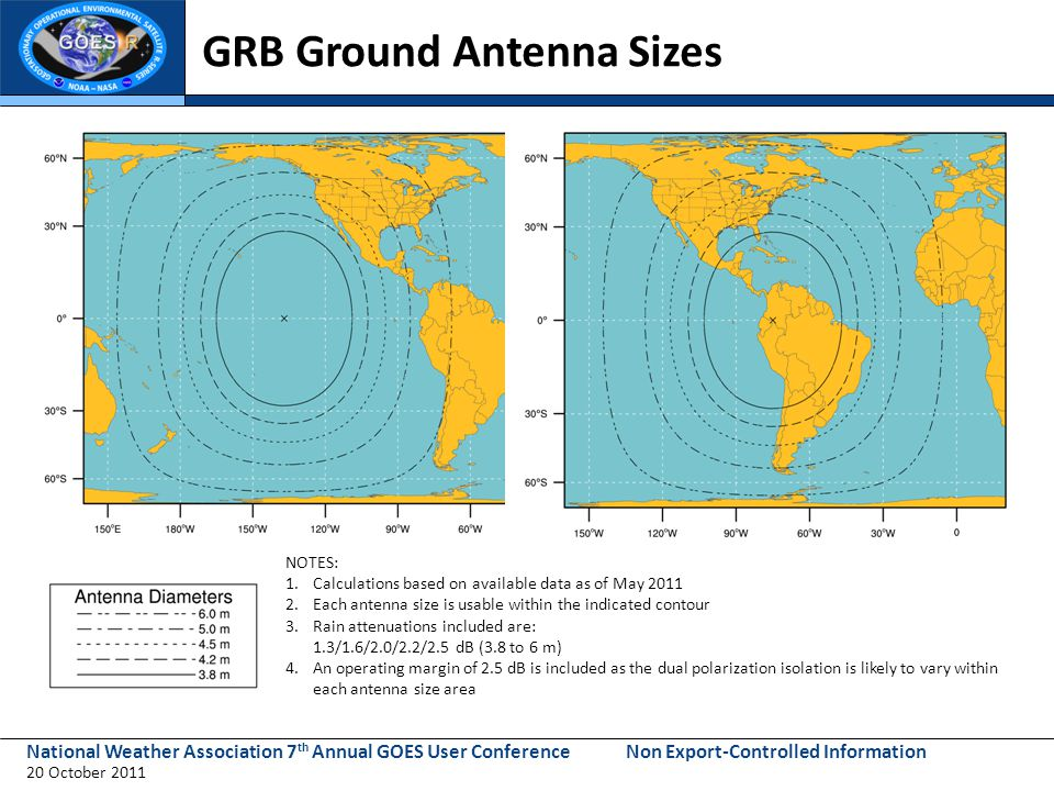National Weather Association 7 th Annual GOES User Conference 20 October 2011 Non Export-Controlled Information GRB Ground Antenna Sizes NOTES: 1.Calculations based on available data as of May 2011 2.Each antenna size is usable within the indicated contour 3.Rain attenuations included are: 1.3/1.6/2.0/2.2/2.5 dB (3.8 to 6 m) 4.An operating margin of 2.5 dB is included as the dual polarization isolation is likely to vary within each antenna size area