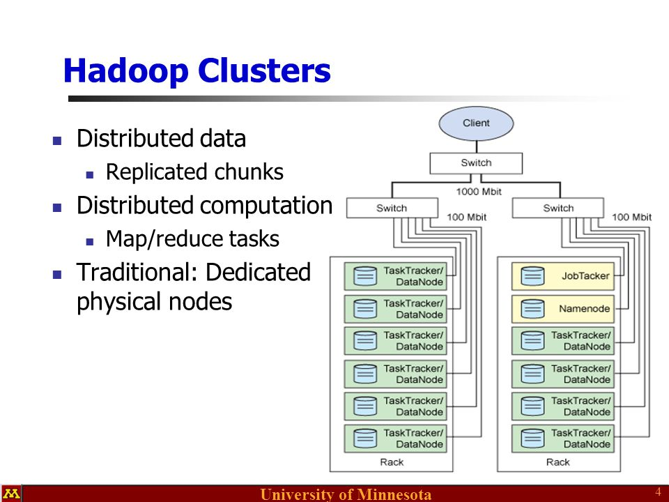 University of Minnesota Hadoop Clusters 4 Distributed data Replicated chunks Distributed computation Map/reduce tasks Traditional: Dedicated physical nodes