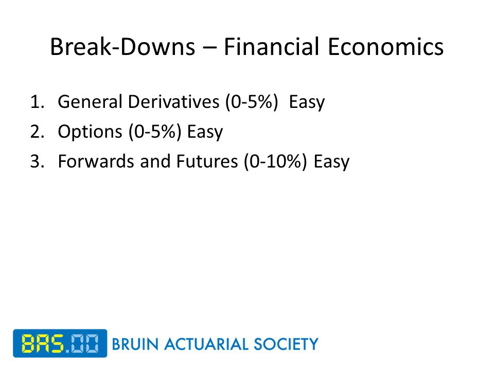 Break-Downs – Financial Economics 1.General Derivatives (0-5%) Easy 2.Options (0-5%) Easy 3.Forwards and Futures (0-10%) Easy