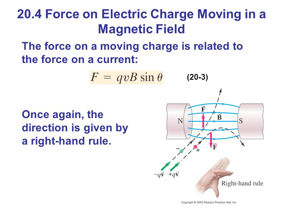 20.4 Force on Electric Charge Moving in a Magnetic Field The force on a moving charge is related to the force on a current: (20-3) Once again, the direction is given by a right-hand rule.