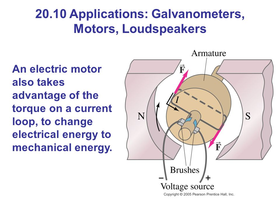 20.10 Applications: Galvanometers, Motors, Loudspeakers An electric motor also takes advantage of the torque on a current loop, to change electrical energy to mechanical energy.