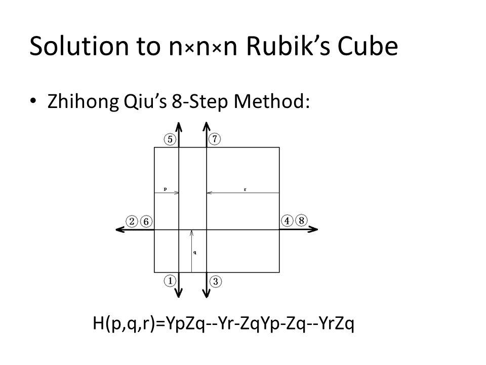 Solution to n × n × n Rubik's Cube Zhihong Qiu's 8-Step Method: H(p,q,r)=YpZq--Yr-ZqYp-Zq--YrZq