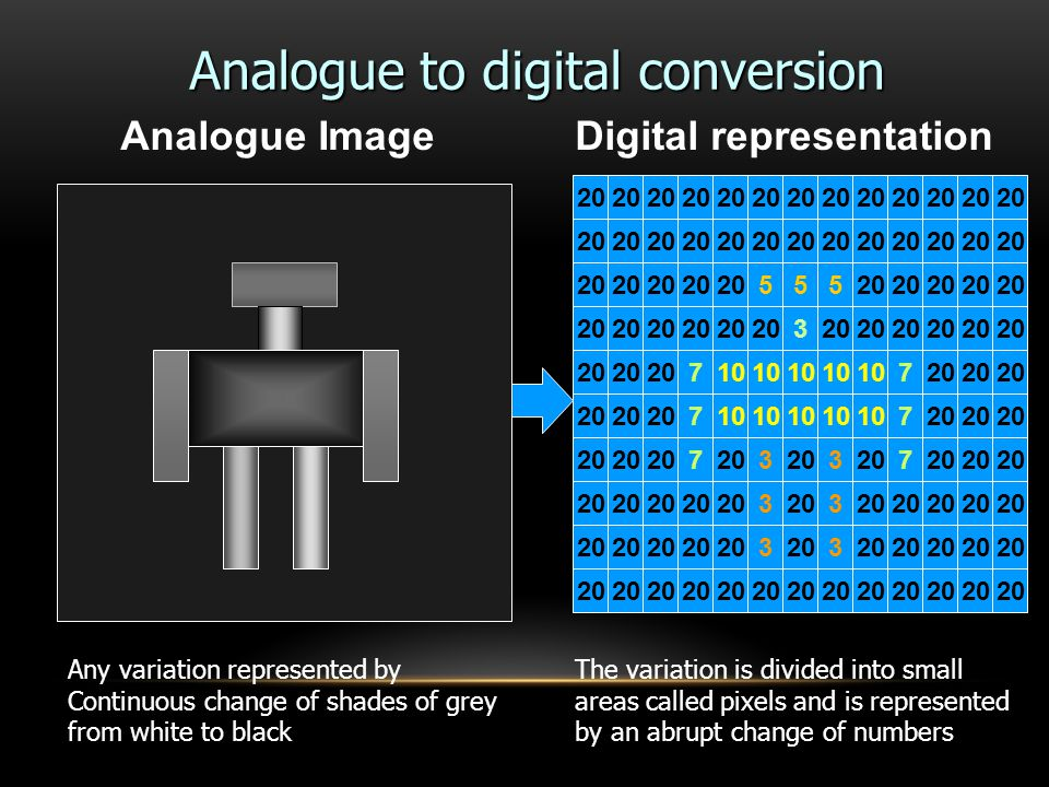 Digital Image Display 20 3 55 DISPLAYDigital representation 20 5 710 720 710 720 7 3 3 7 3 3 3 3 A range of pixel values are assigned a different grey level in increasing or decreasing order The variation is divided into small areas called pixel and is represented by an abrupt change of numbers