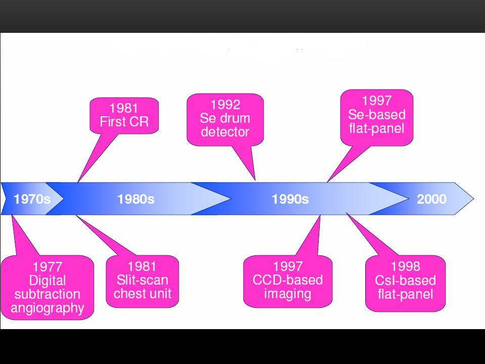 Digital Image Management System (DIMS)/PACS