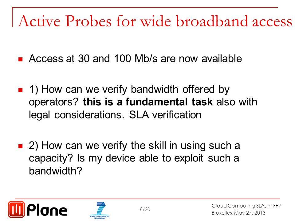 9/20 Cloud Computing SLAs in FP7 Bruxelles, May 27, 2013 SLA verification for GPON access