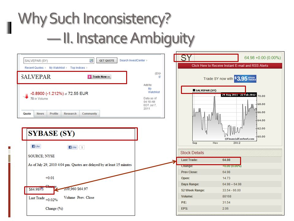 Why Such Inconsistency — II. Instance Ambiguity