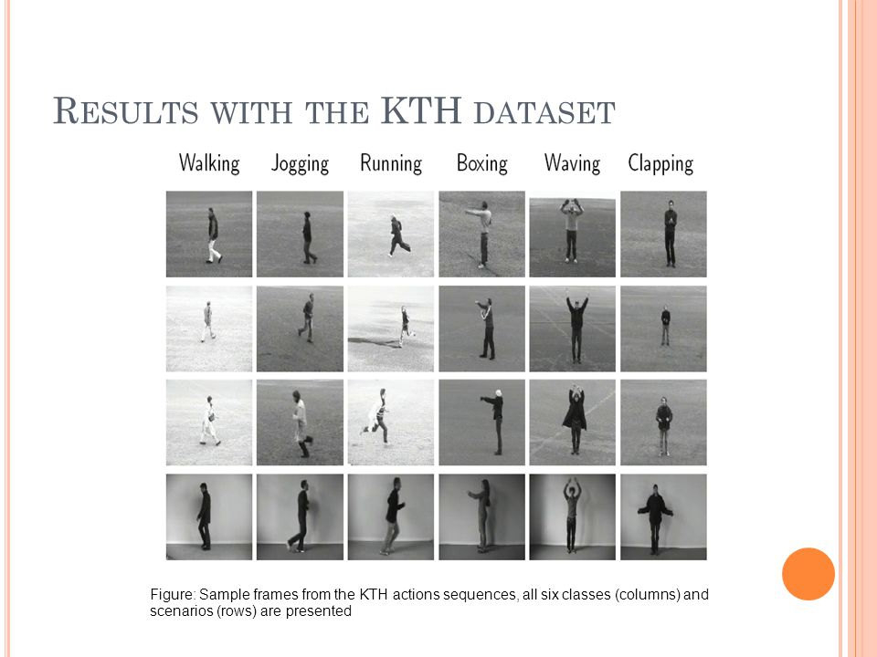 R ESULTS WITH THE KTH DATASET Figure: Sample frames from the KTH actions sequences, all six classes (columns) and scenarios (rows) are presented