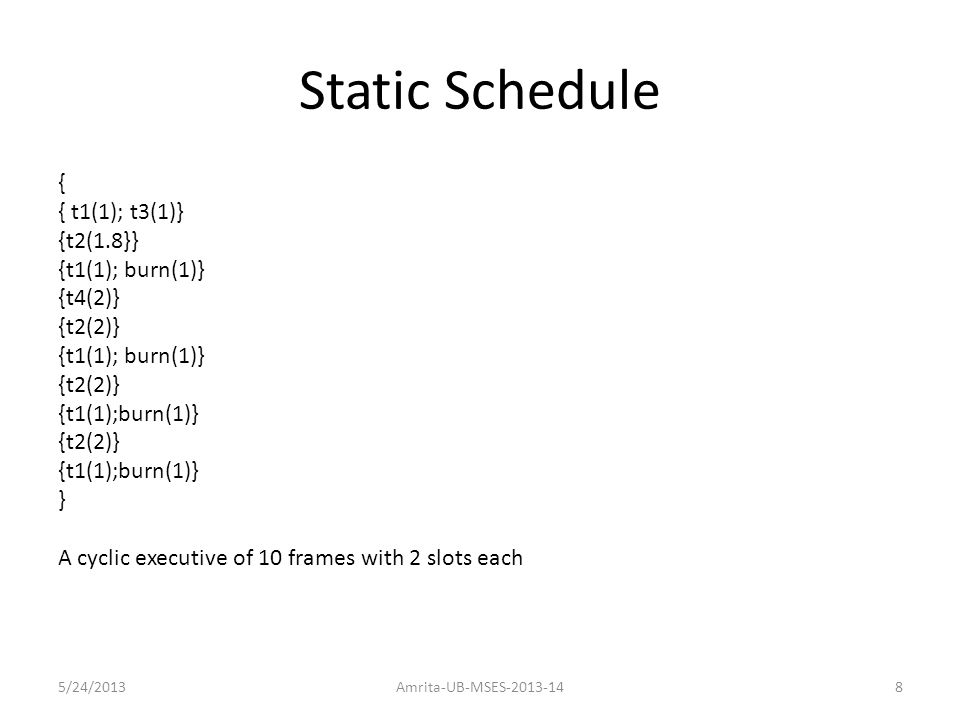 Static Schedule { { t1(1); t3(1)} {t2(1.8}} {t1(1); burn(1)} {t4(2)} {t2(2)} {t1(1); burn(1)} {t2(2)} {t1(1);burn(1)} {t2(2)} {t1(1);burn(1)} } A cyclic executive of 10 frames with 2 slots each 5/24/2013Amrita-UB-MSES-2013-148