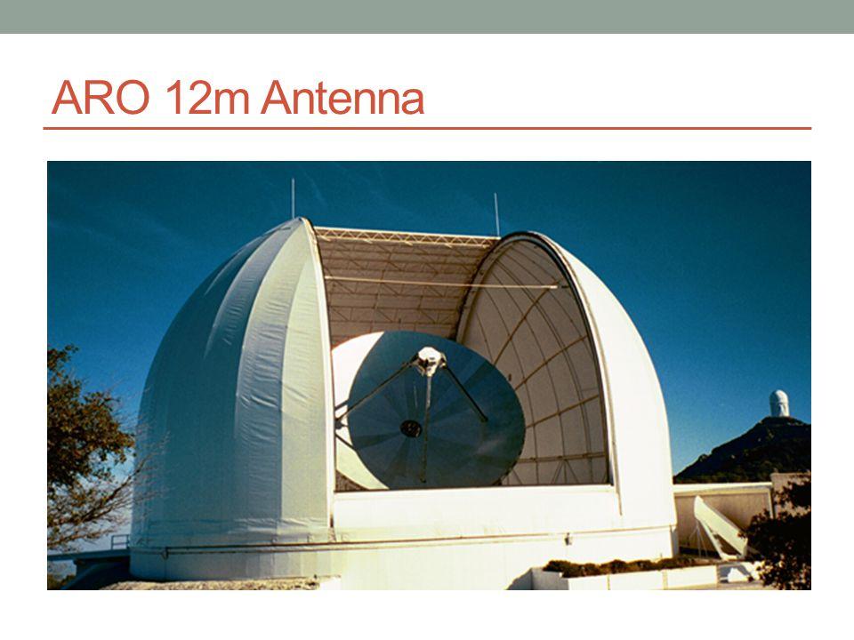 ARO 12m Antenna