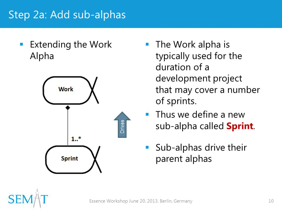 Step 2a: Add sub-alphas  Extending the Work Alpha  The Work alpha is typically used for the duration of a development project that may cover a number of sprints.