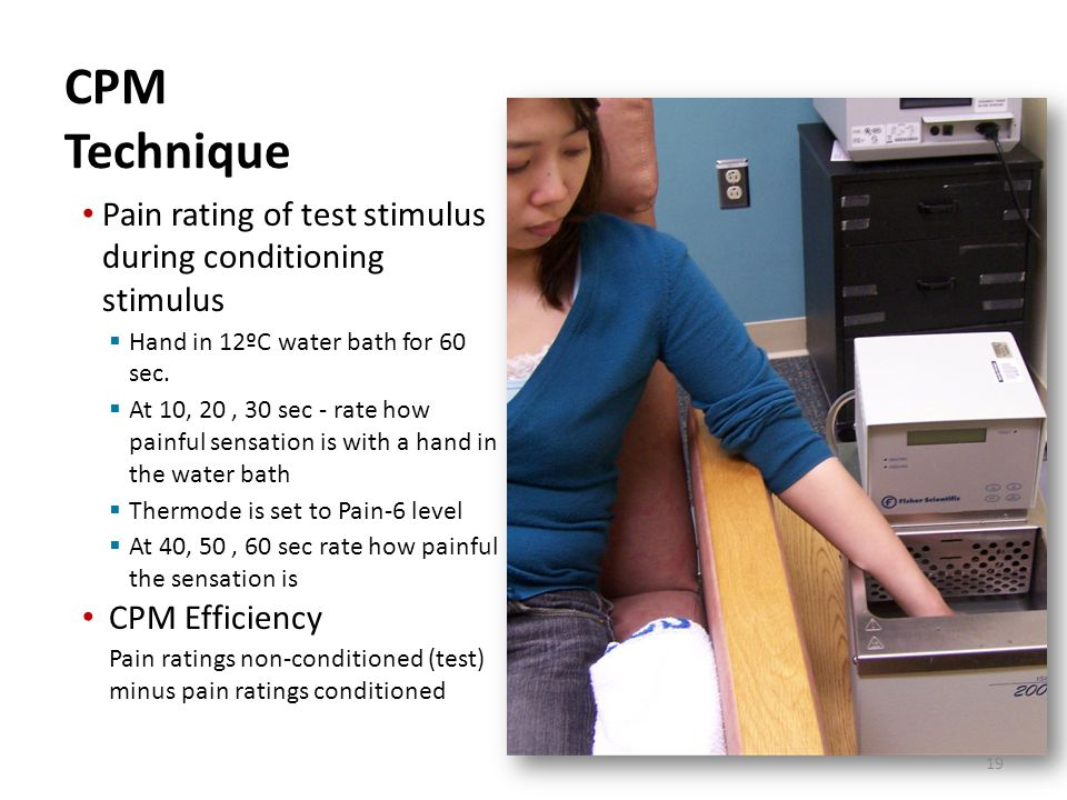 Pain rating of test stimulus during conditioning stimulus  Hand in 12ºC water bath for 60 sec.