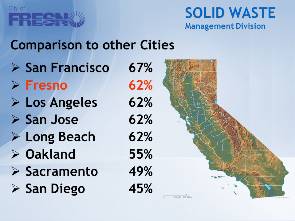 SOLID WASTE Management Division Comparison to other Cities  San Francisco67%  Fresno62%  Los Angeles62%  San Jose62%  Long Beach62%  Oakland55%  Sacramento49%  San Diego45%