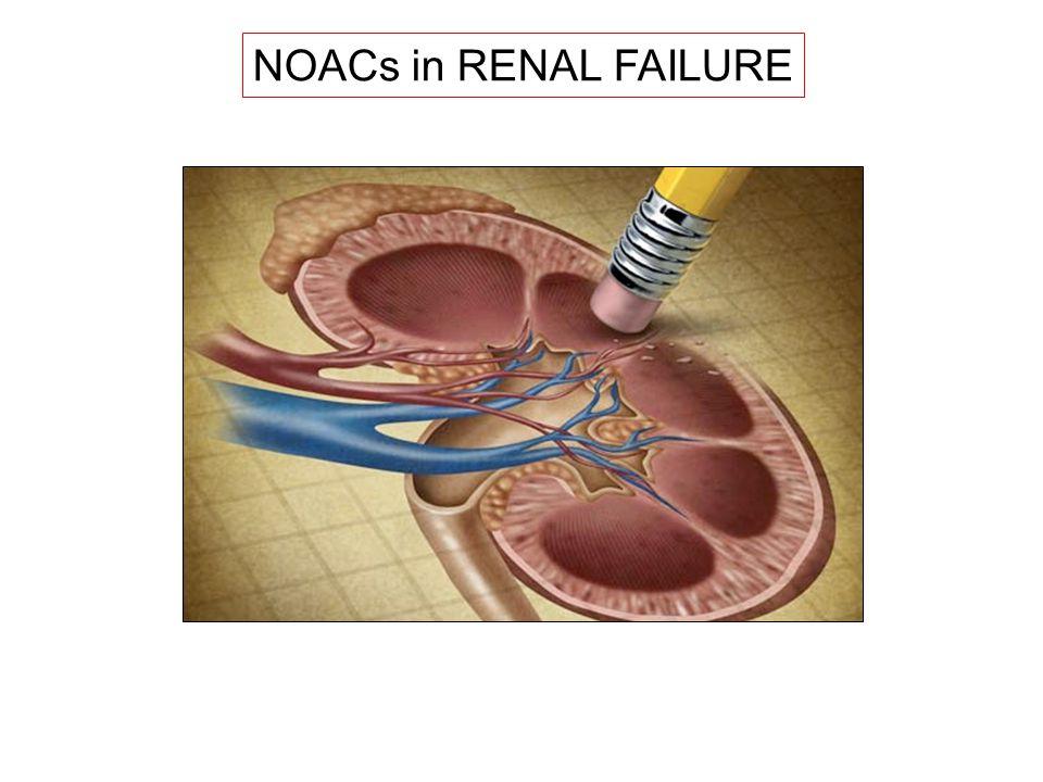 NOACs in RENAL FAILURE