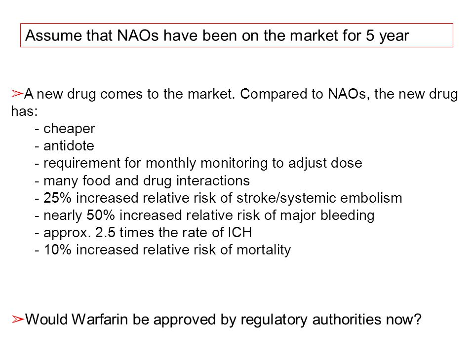 Assume that NAOs have been on the market for 5 year ➢ A new drug comes to the market. Compared to NAOs, the new drug has: - cheaper - antidote - requi