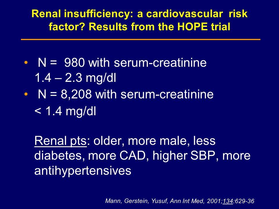 Renal insufficiency: a cardiovascular risk factor.