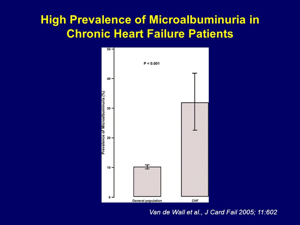 High Prevalence of Microalbuminuria in Chronic Heart Failure Patients Van de Wall et al., J Card Fail 2005; 11:602
