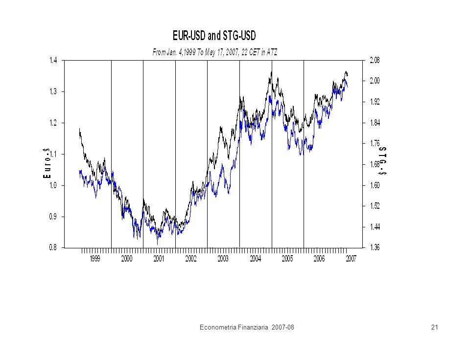 Econometria Finanziaria 2007-0821