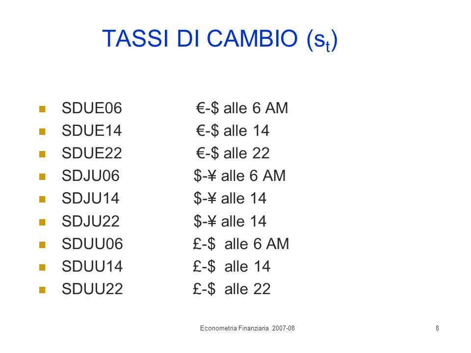 Econometria Finanziaria 2007-088 TASSI DI CAMBIO (s t ) SDUE06 €-$ alle 6 AM SDUE14 €-$ alle 14 SDUE22 €-$ alle 22 SDJU06 $-¥ alle 6 AM SDJU14 $-¥ alle 14 SDJU22 $-¥ alle 14 SDUU06 £-$ alle 6 AM SDUU14 £-$ alle 14 SDUU22 £-$ alle 22