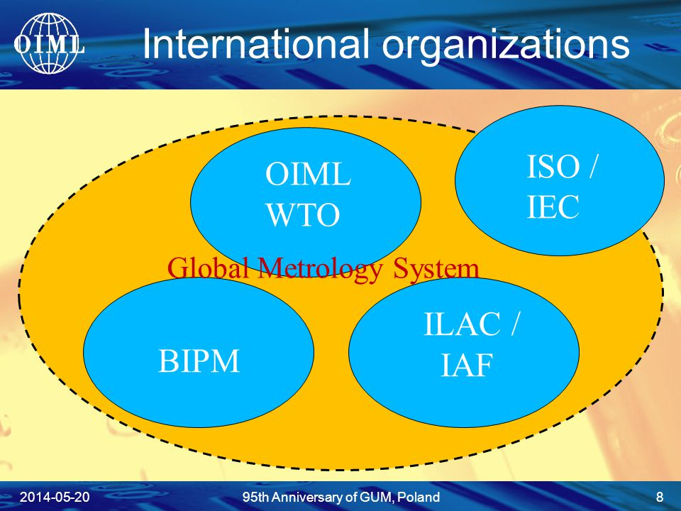 International organizations 2014-05-2095th Anniversary of GUM, Poland 8 ISO / IEC OIML WTO BIPM ILAC / IAF Global Metrology System