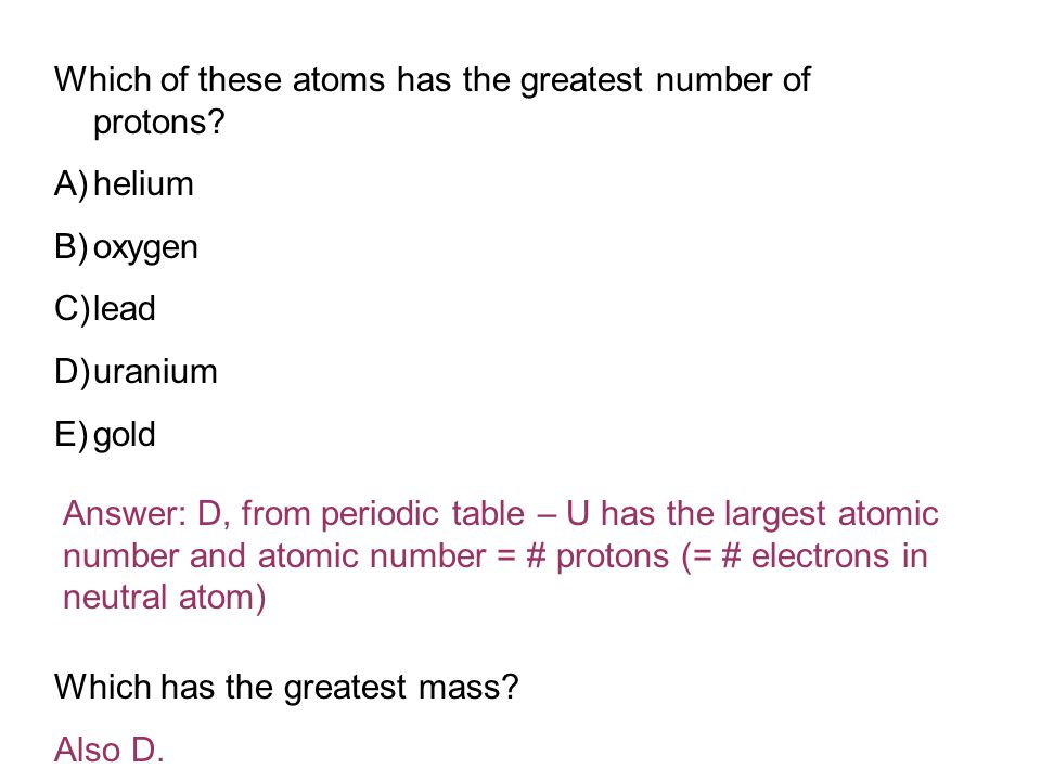 Which of these atoms has the greatest number of protons.