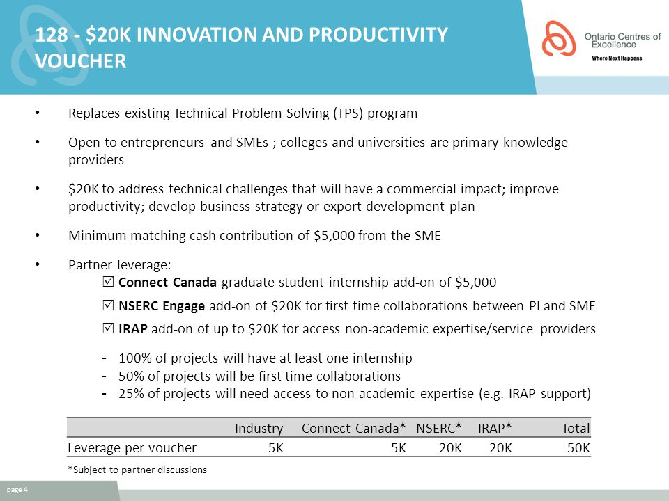 128 - $20K INNOVATION AND PRODUCTIVITY VOUCHER Replaces existing Technical Problem Solving (TPS) program Open to entrepreneurs and SMEs ; colleges and universities are primary knowledge providers $20K to address technical challenges that will have a commercial impact; improve productivity; develop business strategy or export development plan Minimum matching cash contribution of $5,000 from the SME Partner leverage:  Connect Canada graduate student internship add-on of $5,000  NSERC Engage add-on of $20K for first time collaborations between PI and SME  IRAP add-on of up to $20K for access non-academic expertise/service providers - 100% of projects will have at least one internship - 50% of projects will be first time collaborations - 25% of projects will need access to non-academic expertise (e.g.