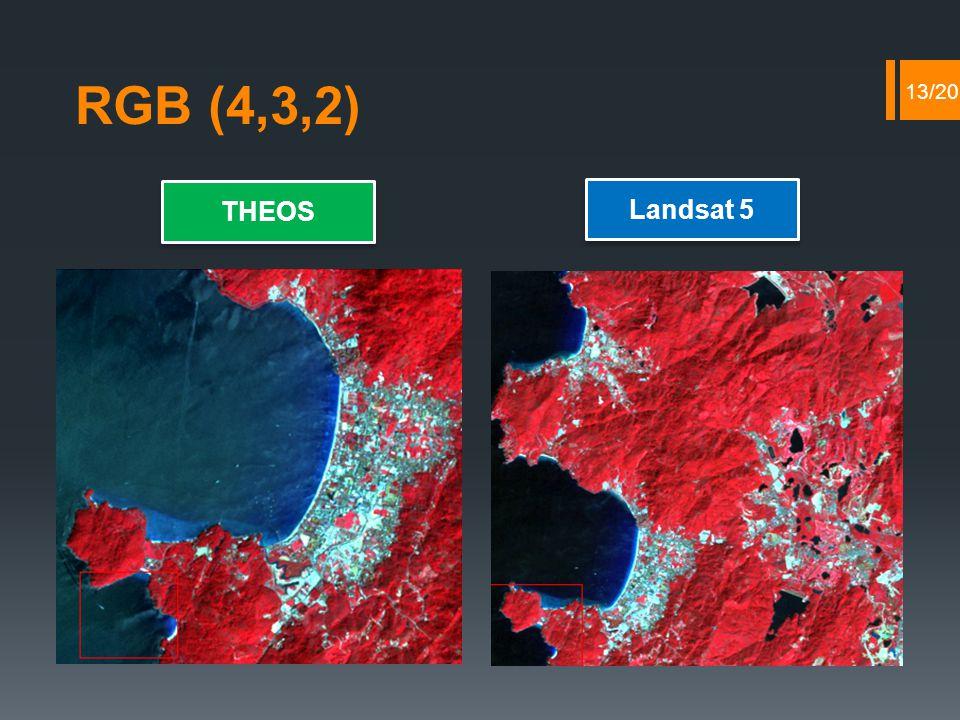RGB (4,3,2) THEOS Landsat 5 13/20