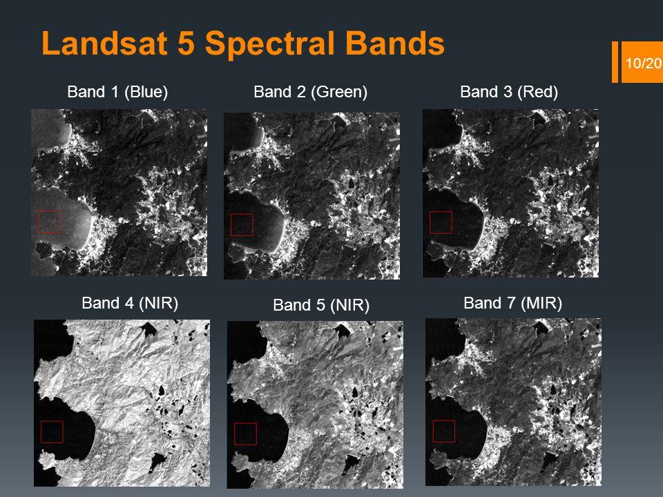 Band 1 (Blue)Band 2 (Green)Band 3 (Red) Band 4 (NIR) Band 5 (NIR) Band 7 (MIR) Landsat 5 Spectral Bands 10/20