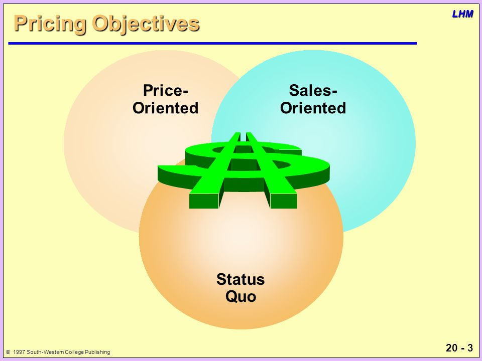 20 - 3 © 1997 South-Western College Publishing LHM Pricing Objectives Price- Oriented Sales- Oriented Status Quo