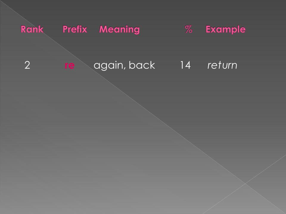 2 re again, back 14 return