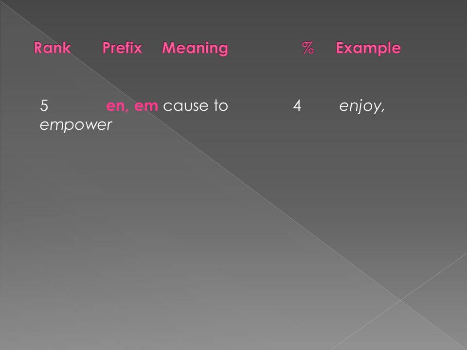 5 en, em cause to 4 enjoy, empower