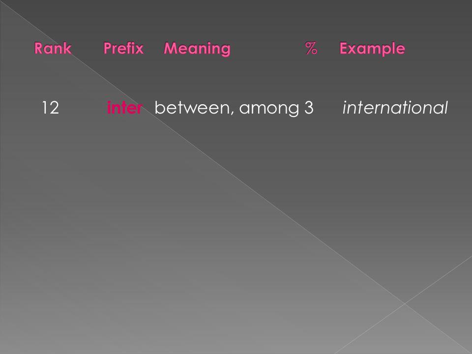 12 inter between, among 3 international