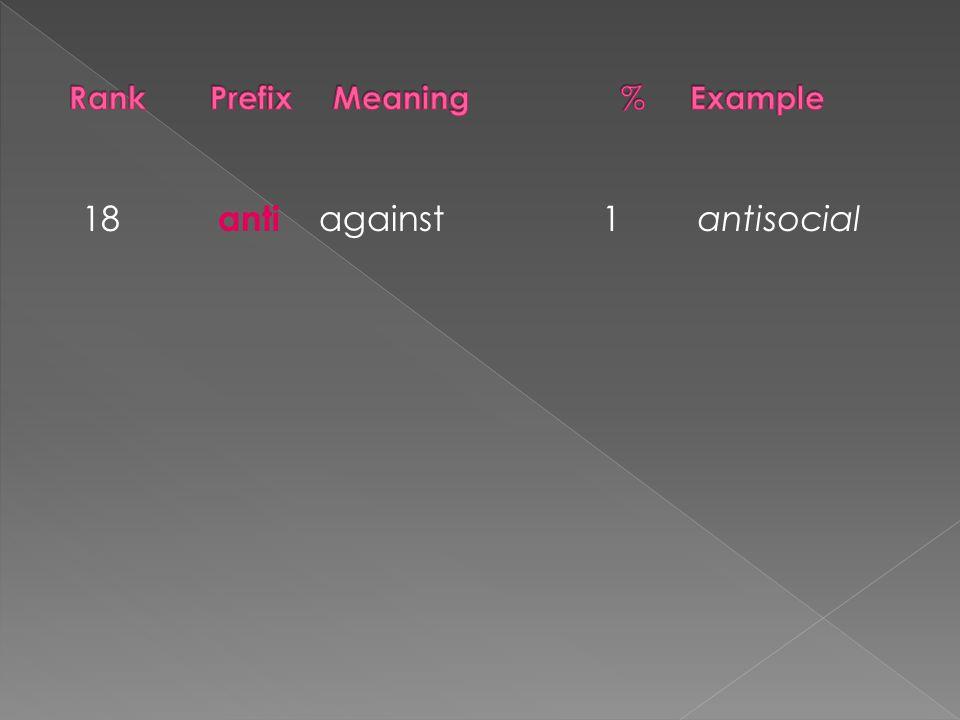 18 anti against1 antisocial
