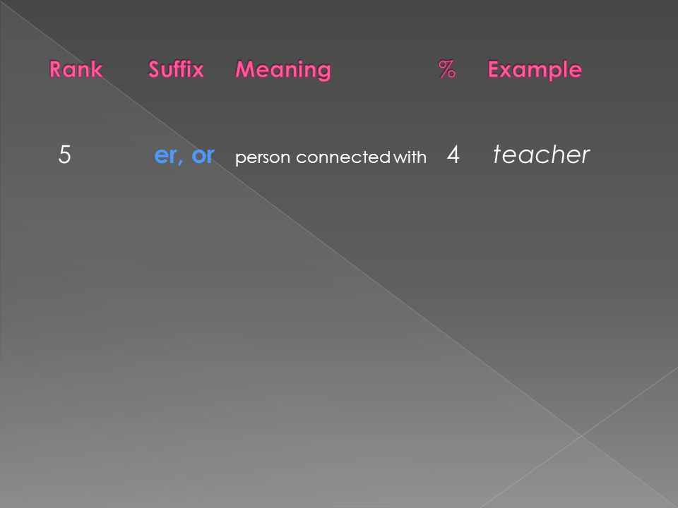 5 er, or person connected with 4 teacher