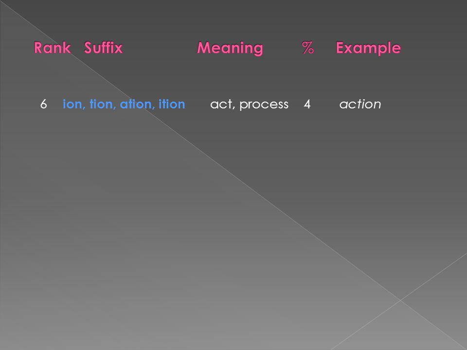 6 ion, tion, ation, ition act, process 4 action